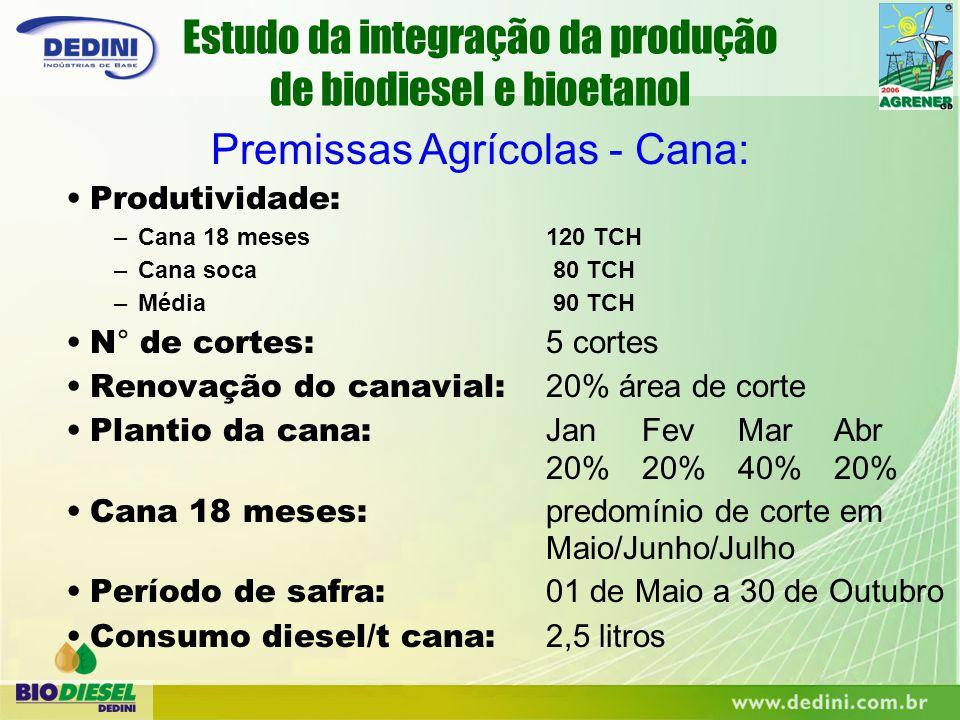 Estudo da integração da produção de biodiesel e bioetanol