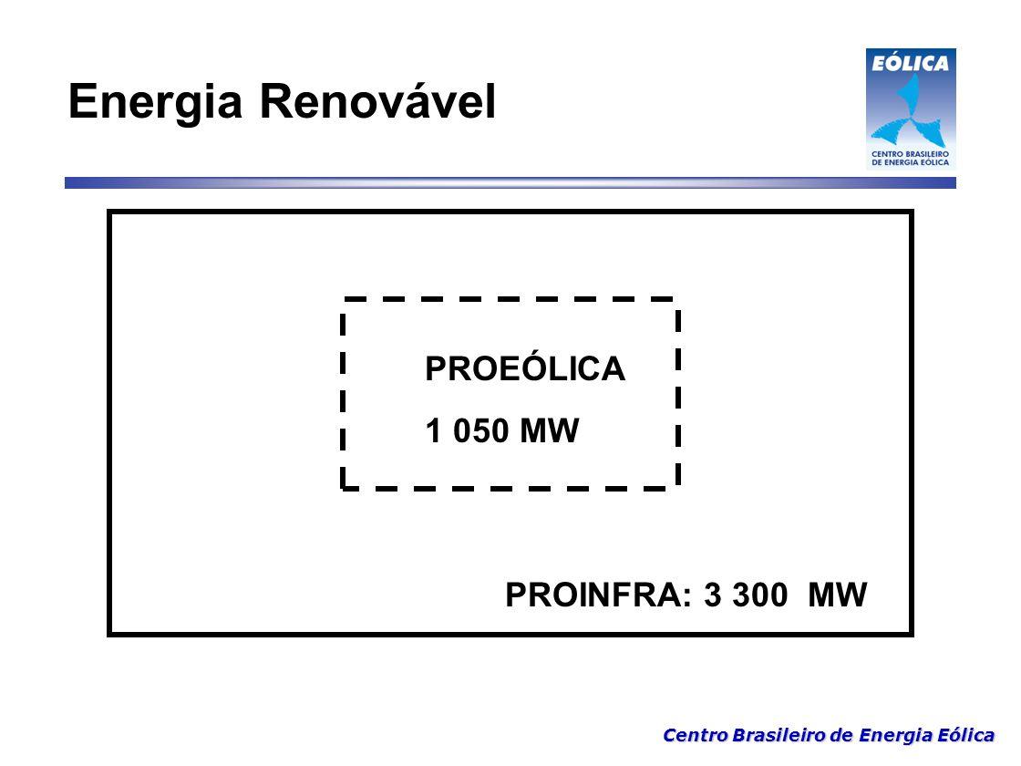 Energia Renovável PROEÓLICA 1 050 MW PROINFRA: 3 300 MW