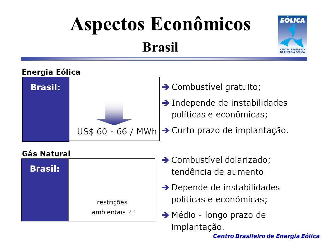 Aspectos Econômicos Brasil
