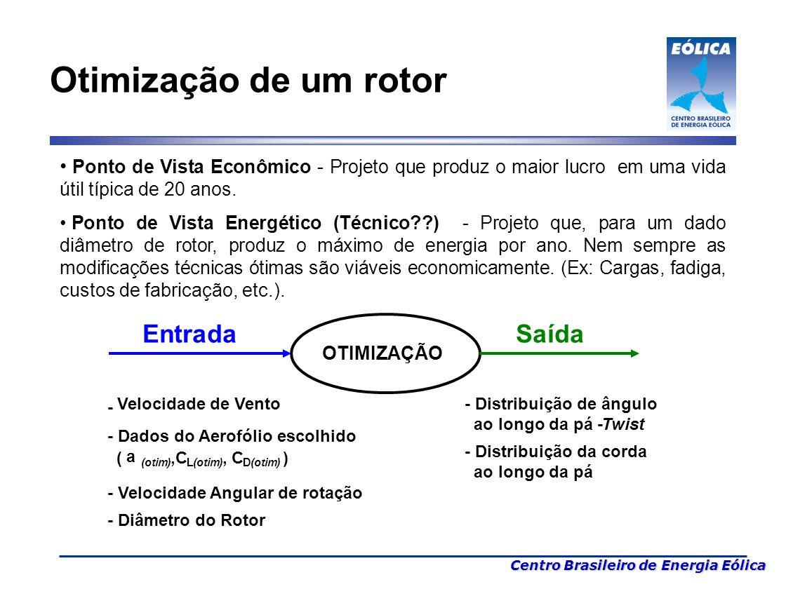 Otimização de um rotor Entrada Saída
