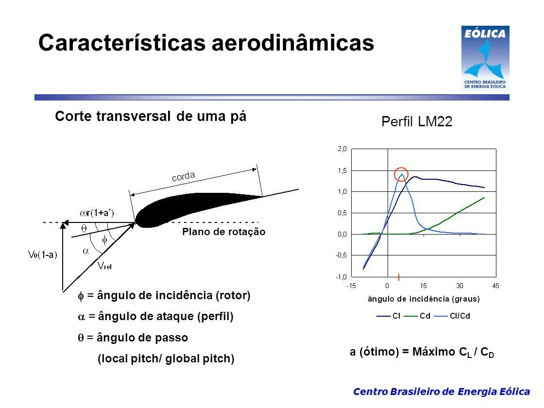 Características aerodinâmicas