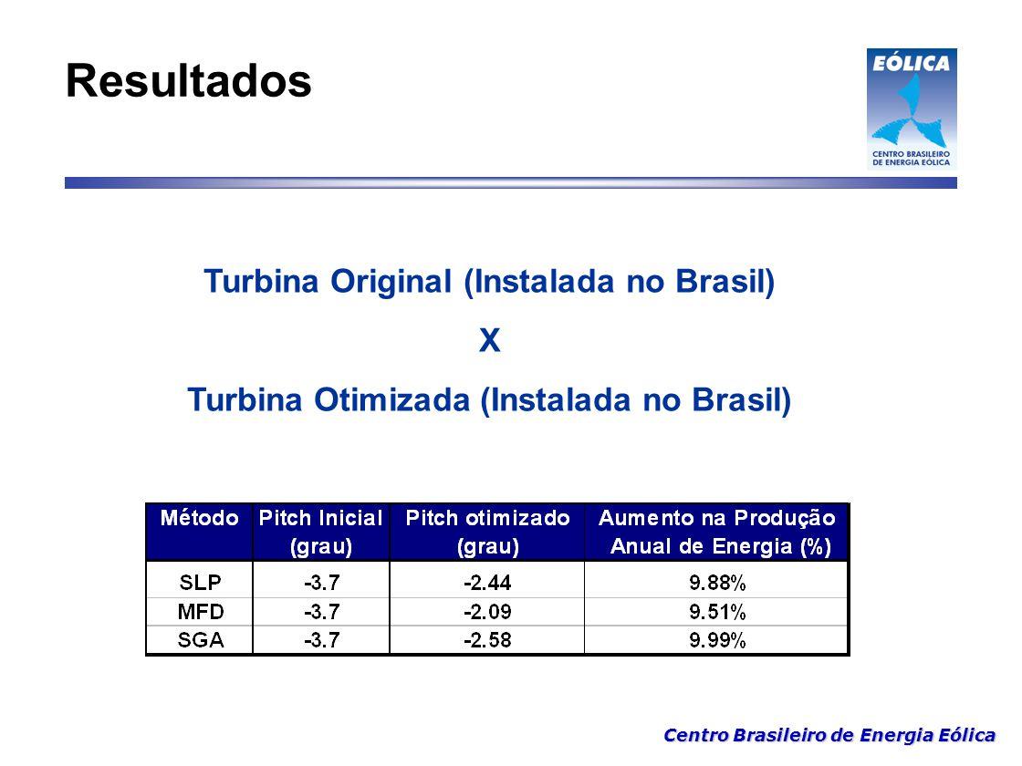 Resultados Turbina Original (Instalada no Brasil) X