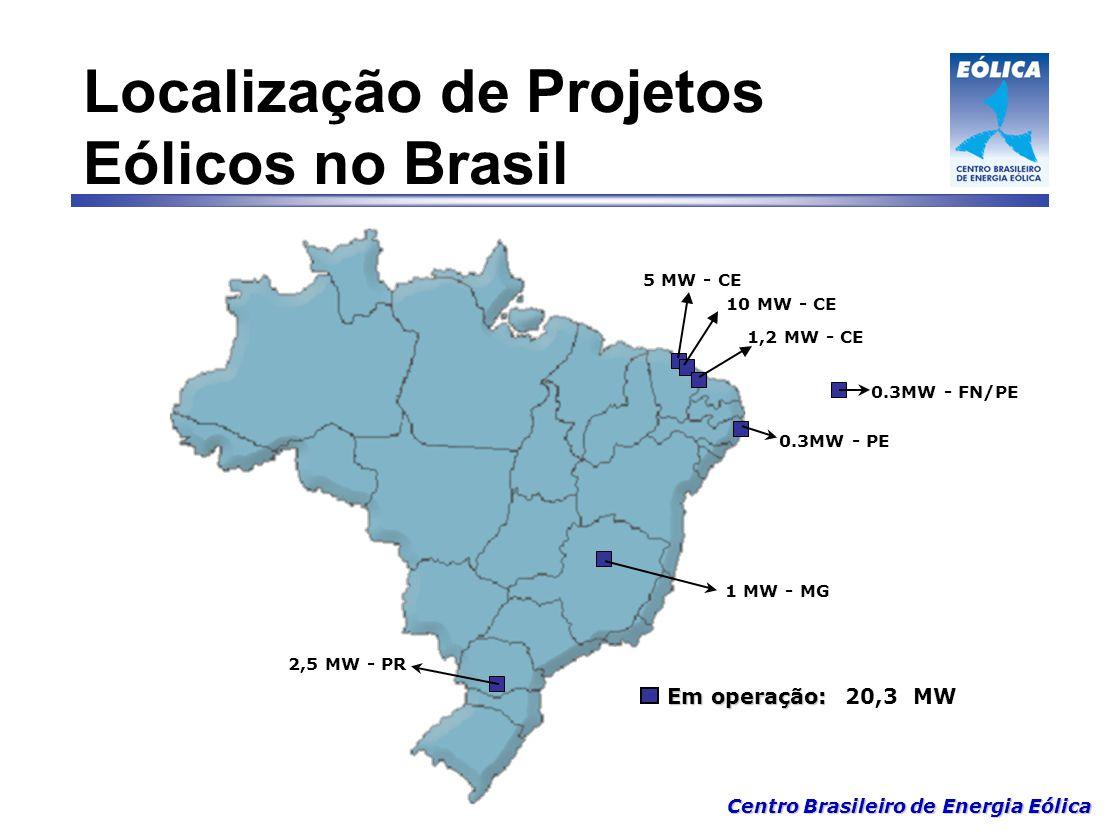Localização de Projetos Eólicos no Brasil