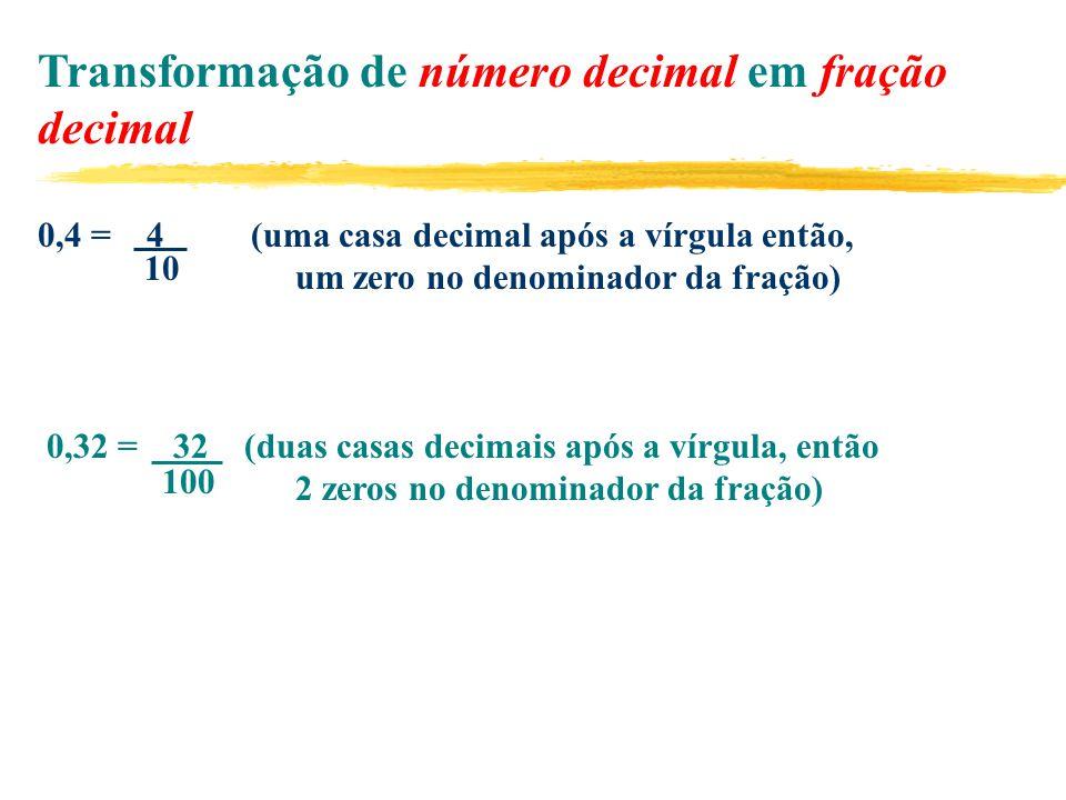Transformação de número decimal em fração decimal
