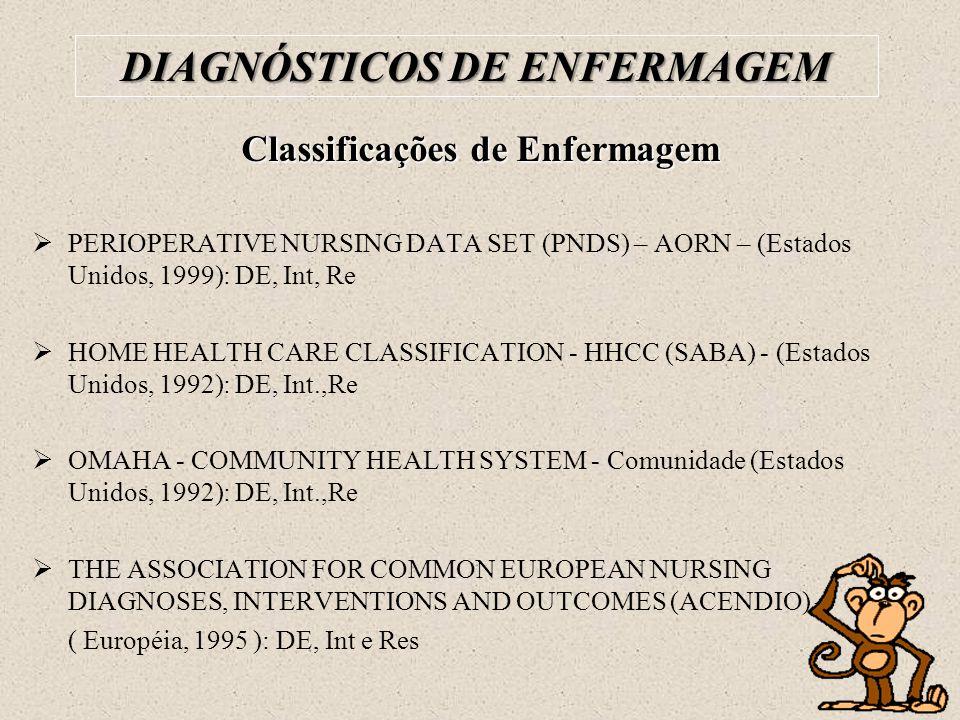 DIAGNÓSTICOS DE ENFERMAGEM Classificações de Enfermagem