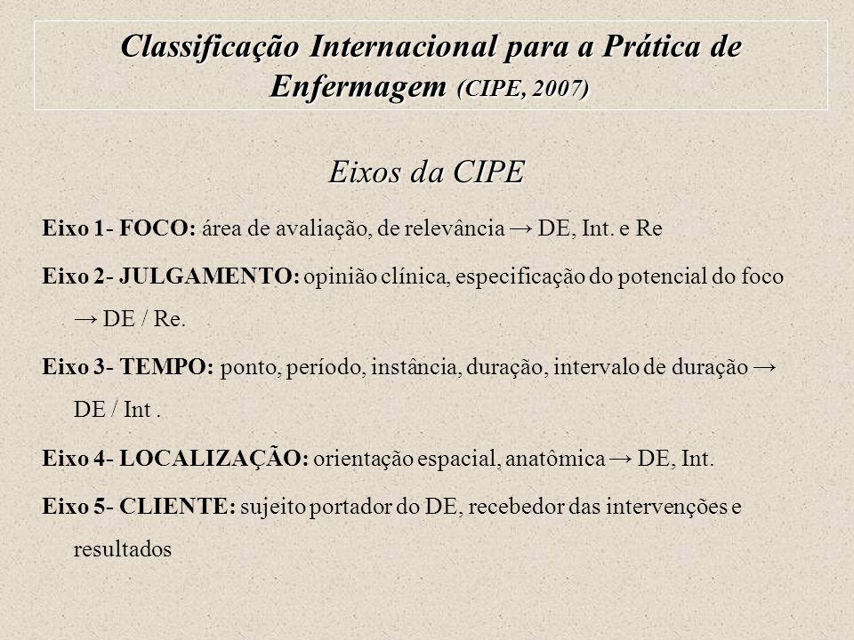 Classificação Internacional para a Prática de Enfermagem (CIPE, 2007)