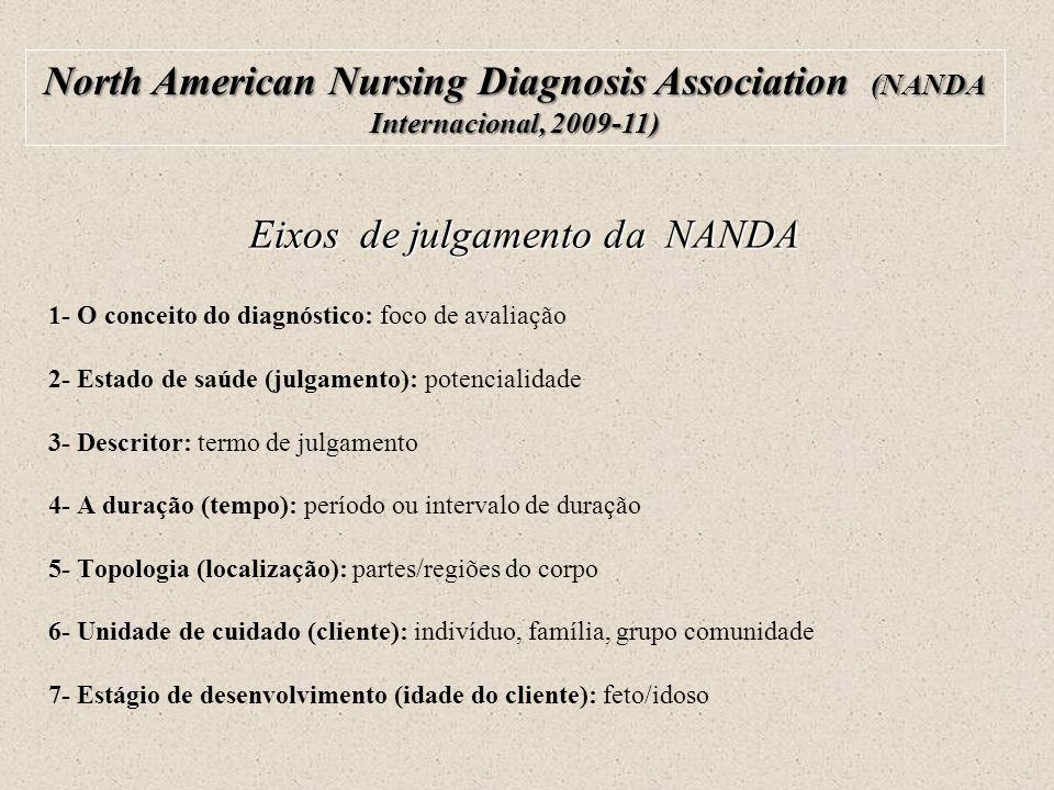Eixos de julgamento da NANDA