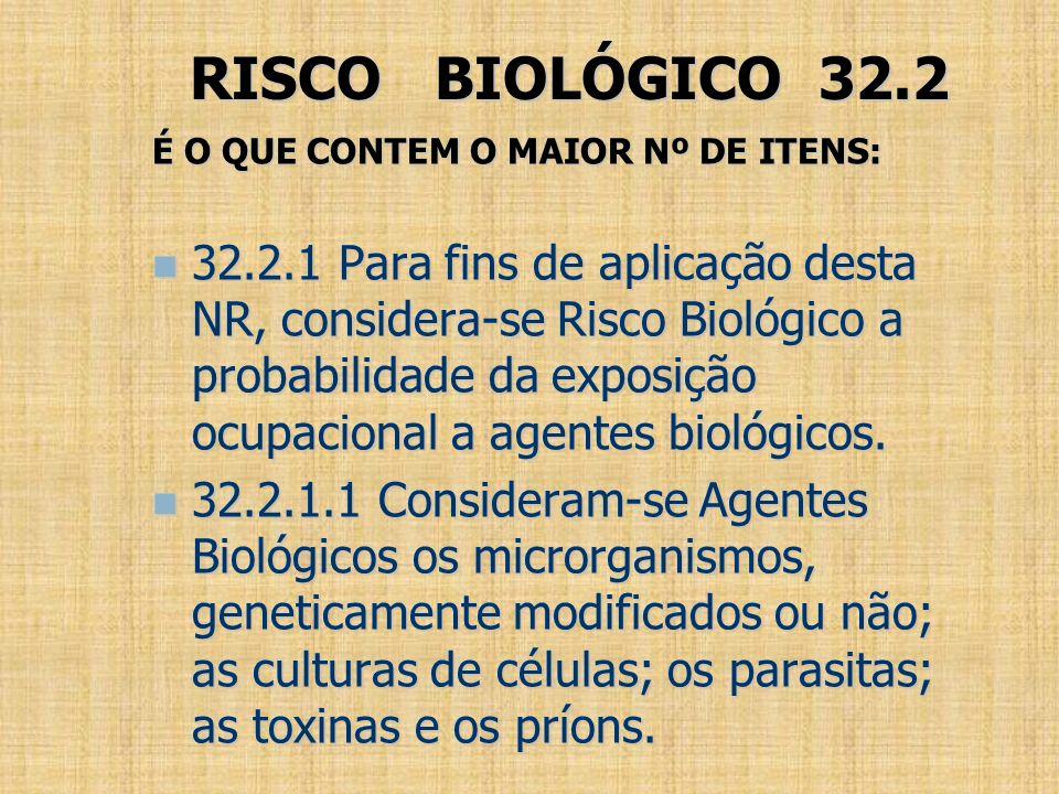 RISCO BIOLÓGICO 32.2 É O QUE CONTEM O MAIOR Nº DE ITENS: