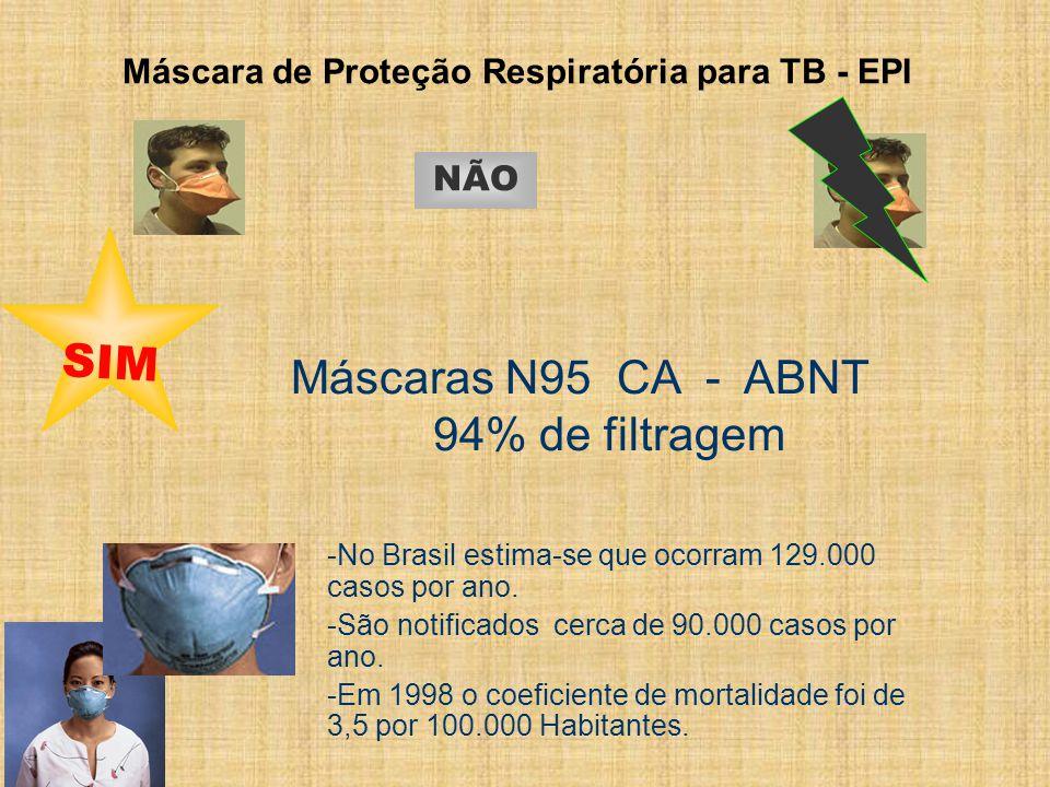 Máscara de Proteção Respiratória para TB - EPI