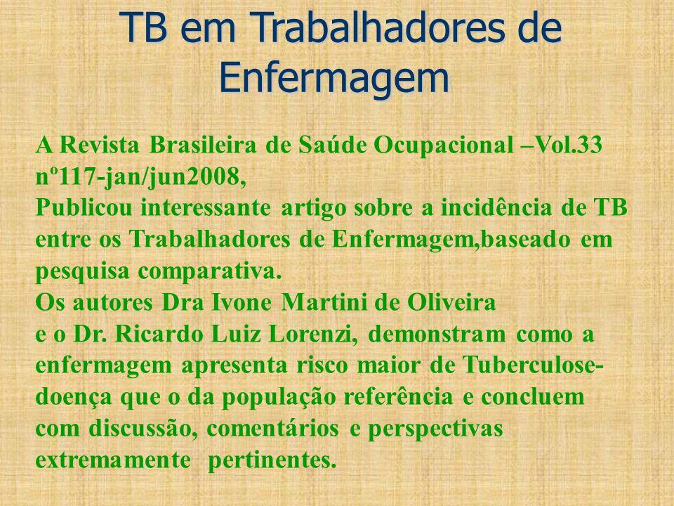 TB em Trabalhadores de Enfermagem