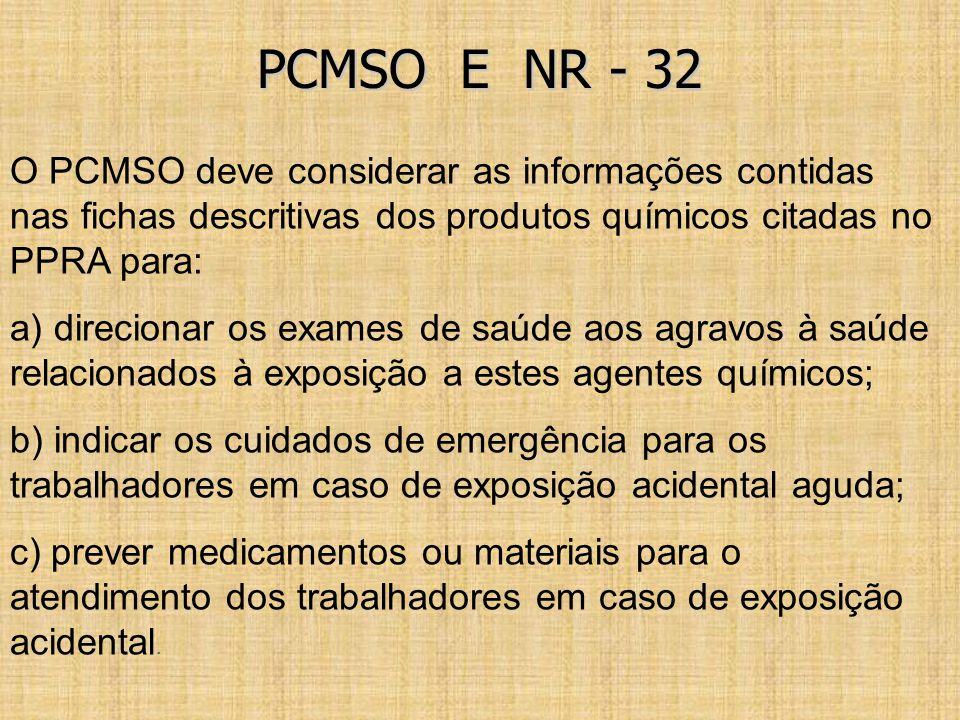 PCMSO E NR - 32 O PCMSO deve considerar as informações contidas nas fichas descritivas dos produtos químicos citadas no PPRA para: