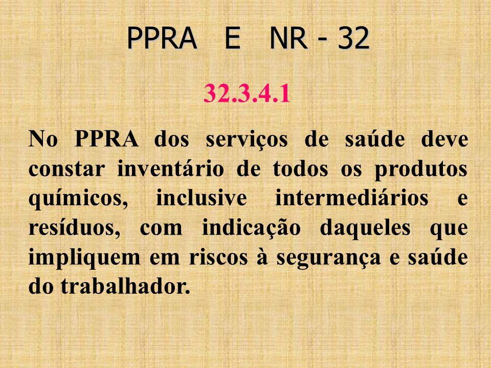 PPRA E NR - 32 32.3.4.1.