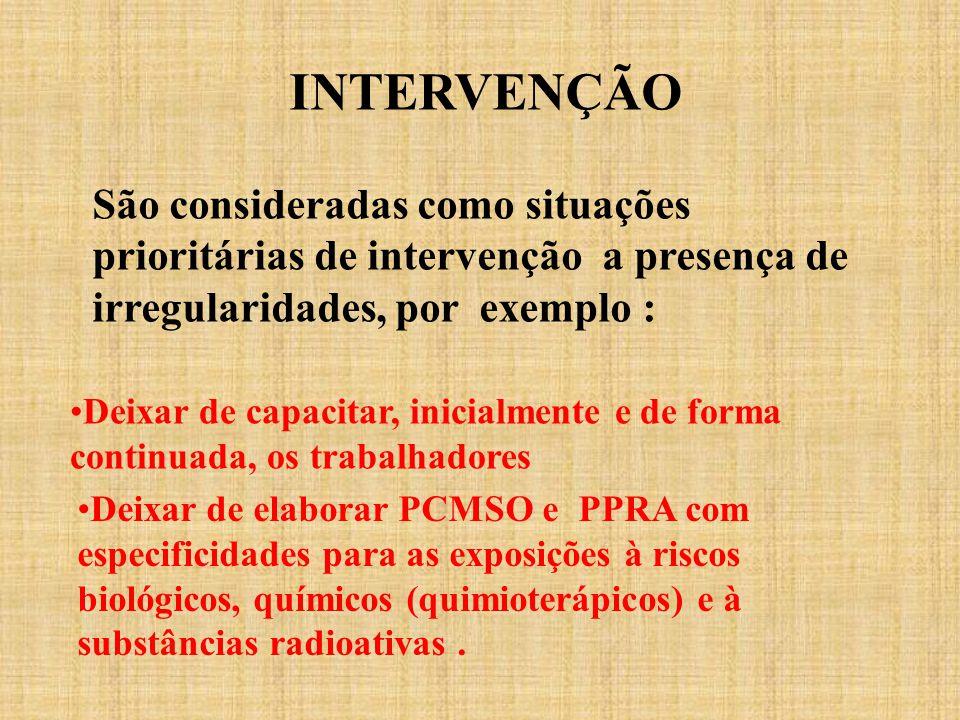 INTERVENÇÃO São consideradas como situações prioritárias de intervenção a presença de irregularidades, por exemplo :