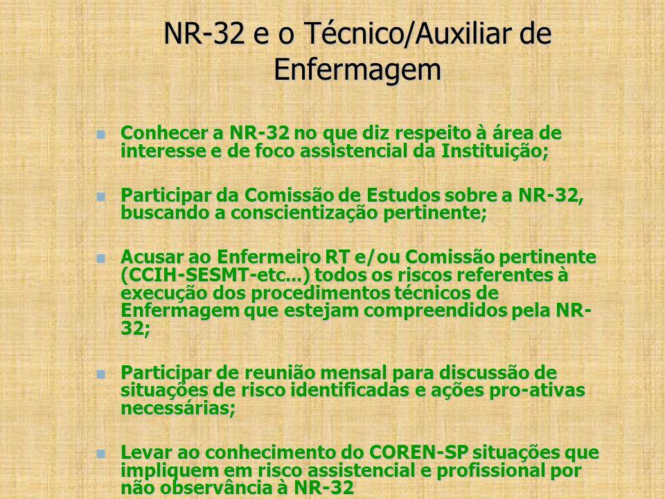 NR-32 e o Técnico/Auxiliar de Enfermagem