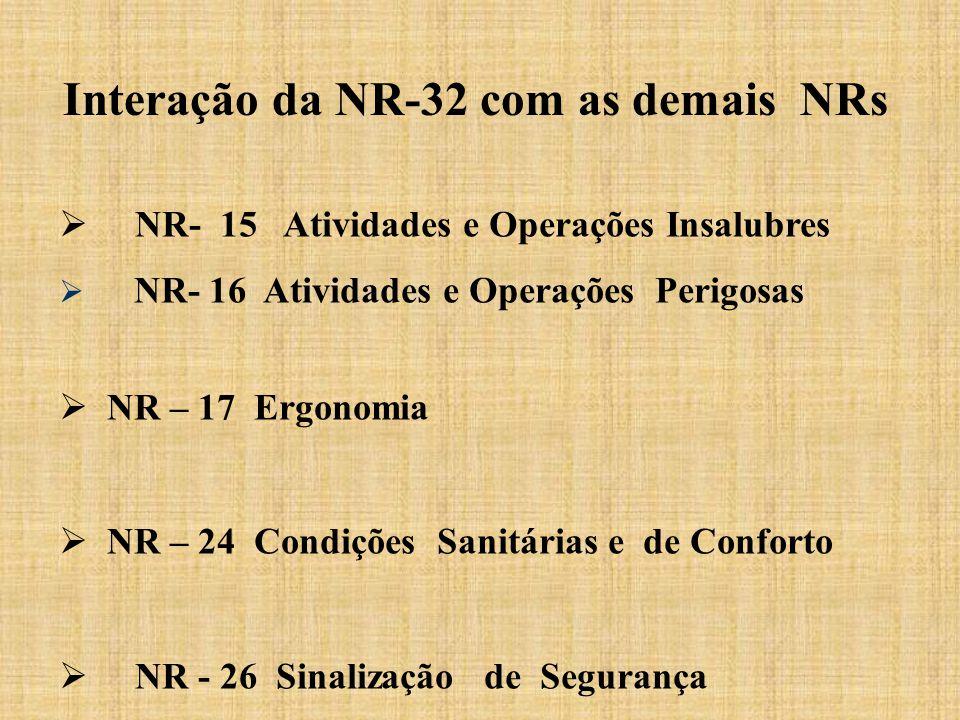 Interação da NR-32 com as demais NRs