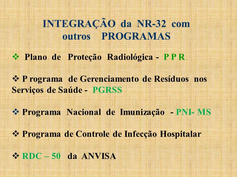 INTEGRAÇÃO da NR-32 com outros PROGRAMAS