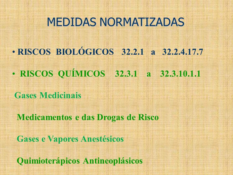 MEDIDAS NORMATIZADAS RISCOS BIOLÓGICOS 32.2.1 a 32.2.4.17.7