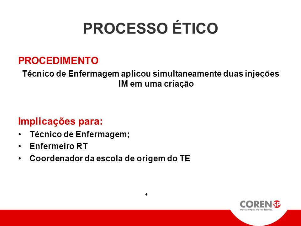 PROCESSO ÉTICO PROCEDIMENTO Implicações para: