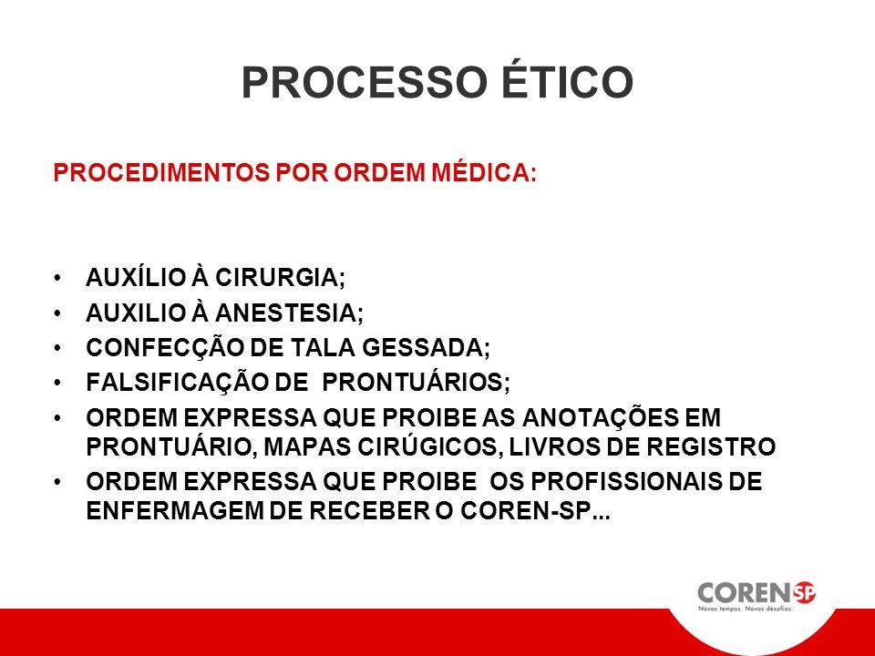 PROCESSO ÉTICO PROCEDIMENTOS POR ORDEM MÉDICA: AUXÍLIO À CIRURGIA;