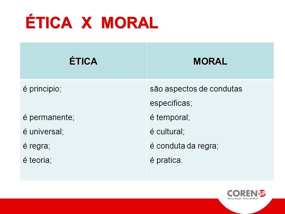 ÉTICA x MORAL ÉTICA MORAL é principio; é permanente; é universal;