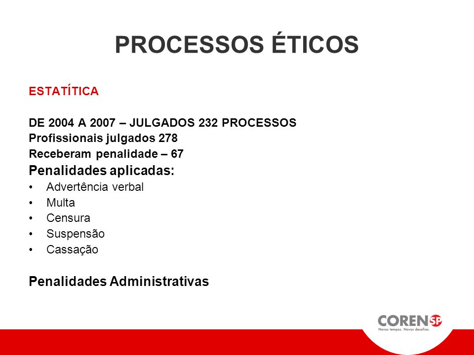 PROCESSOS ÉTICOS Penalidades aplicadas: Penalidades Administrativas