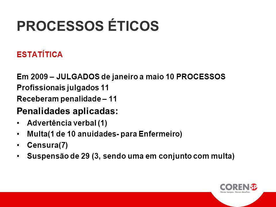 PROCESSOS ÉTICOS Penalidades aplicadas: ESTATÍTICA