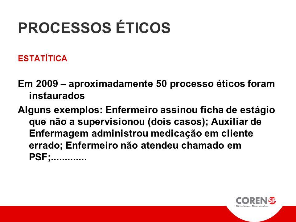 PROCESSOS ÉTICOS ESTATÍTICA. Em 2009 – aproximadamente 50 processo éticos foram instaurados.