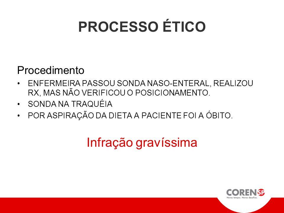 PROCESSO ÉTICO Infração gravíssima Procedimento