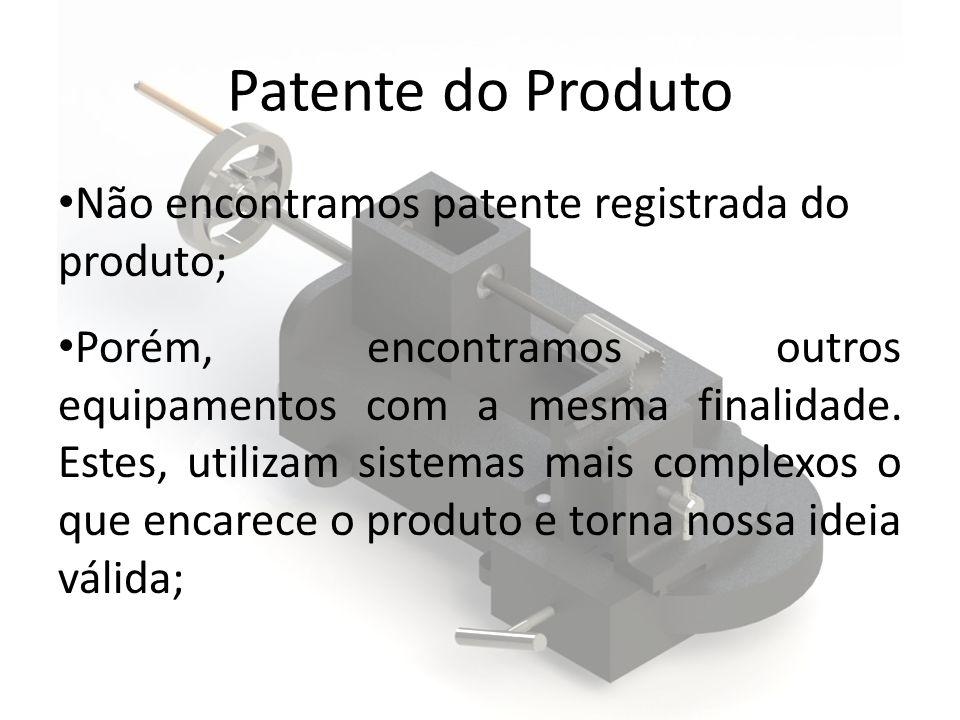 Patente do Produto Não encontramos patente registrada do produto;