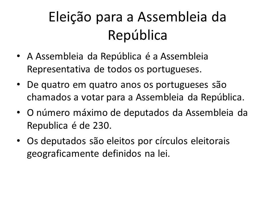 Eleição para a Assembleia da República