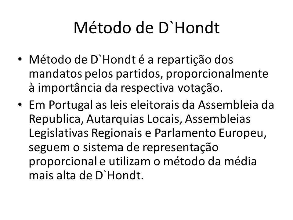 Método de D`Hondt Método de D`Hondt é a repartição dos mandatos pelos partidos, proporcionalmente à importância da respectiva votação.