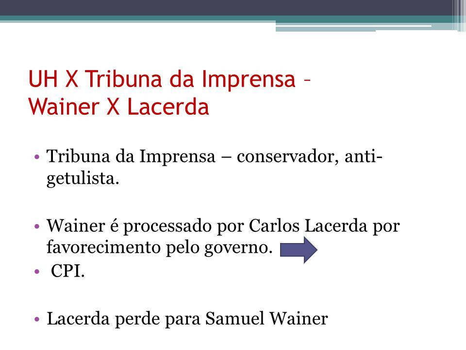 UH X Tribuna da Imprensa – Wainer X Lacerda