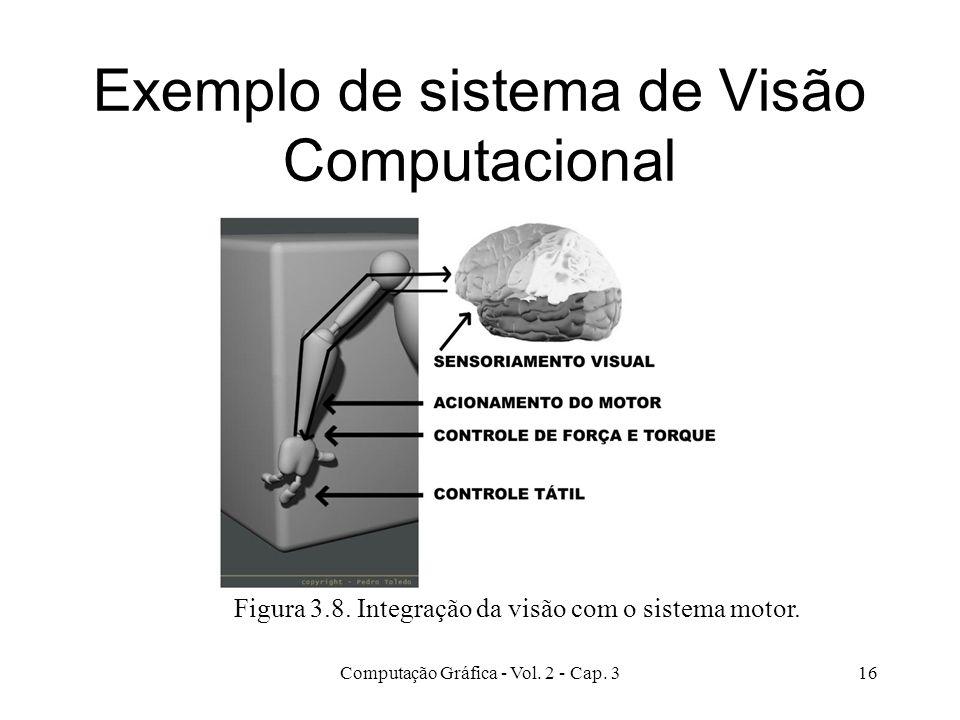 Exemplo de sistema de Visão Computacional
