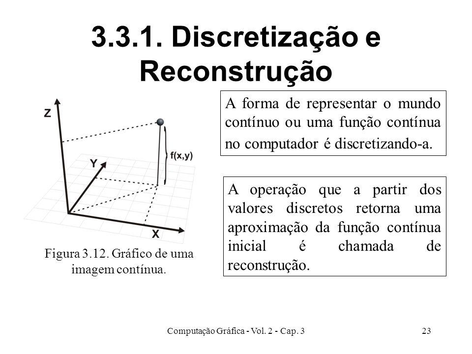 3.3.1. Discretização e Reconstrução