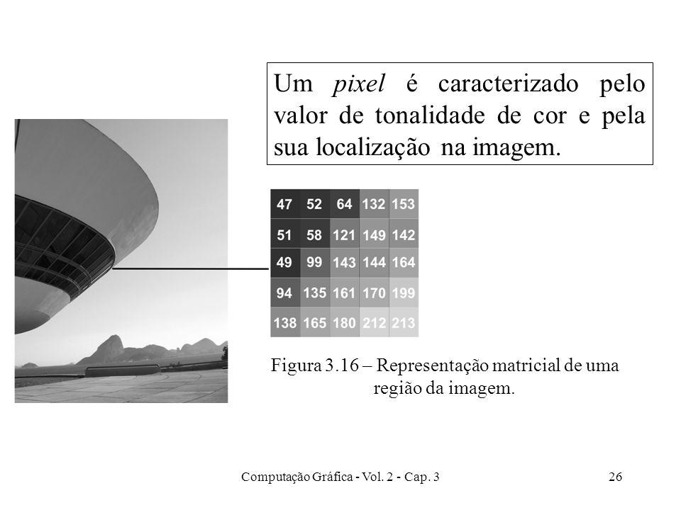 Um pixel é caracterizado pelo valor de tonalidade de cor e pela sua localização na imagem.