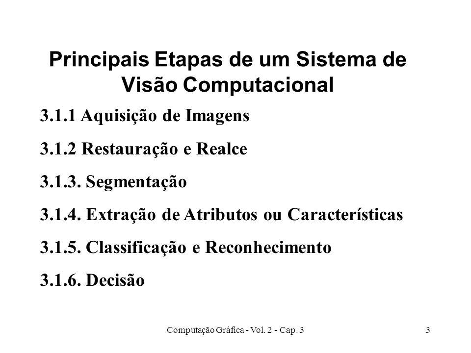 Principais Etapas de um Sistema de Visão Computacional
