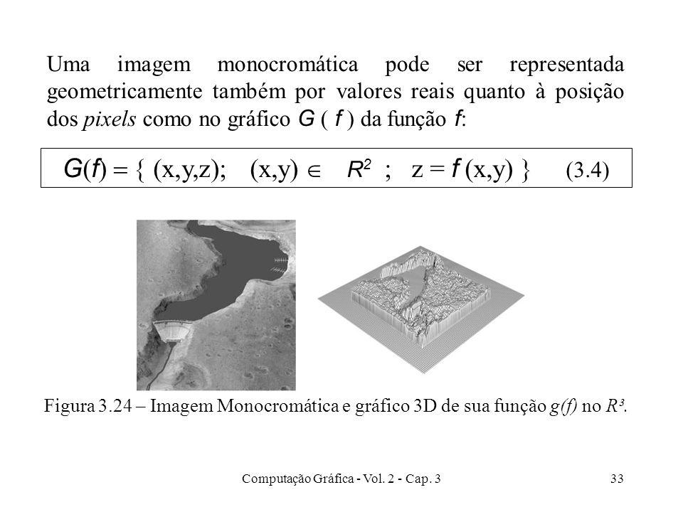 Gfx,y,z); (x,y) R2 ; z = fx,y