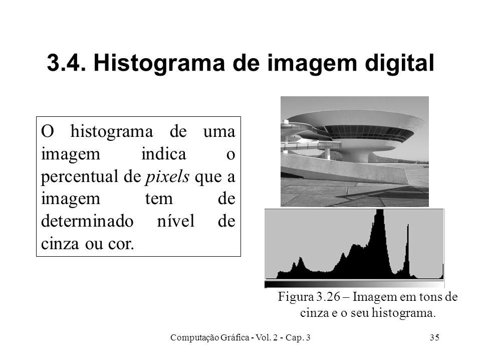 3.4. Histograma de imagem digital