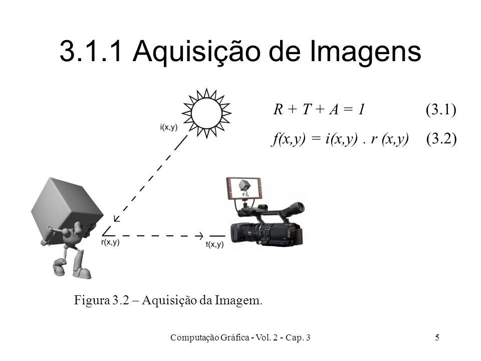 3.1.1 Aquisição de Imagens R + T + A = 1 (3.1)