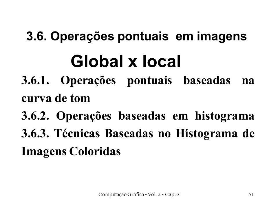 3.6. Operações pontuais em imagens