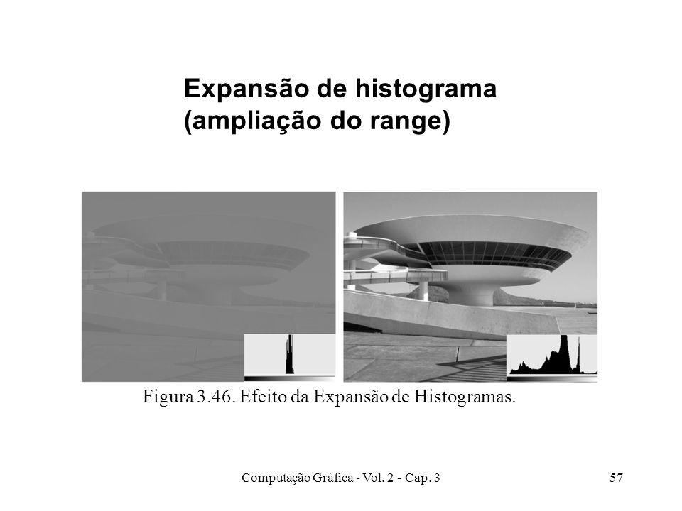 Expansão de histograma (ampliação do range)