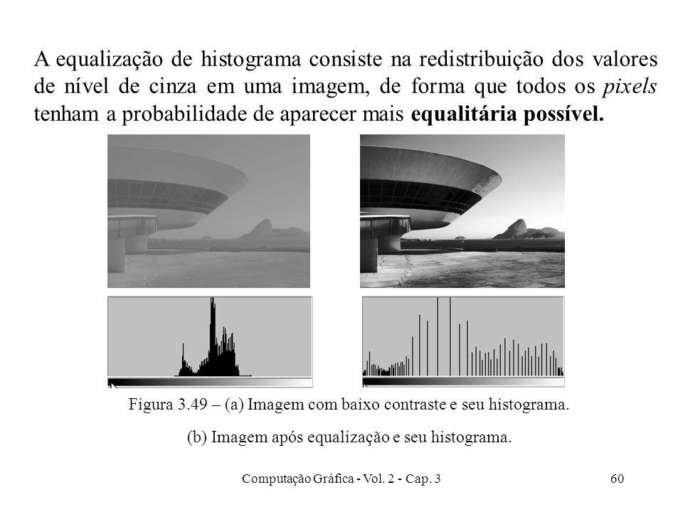 A equalização de histograma consiste na redistribuição dos valores de nível de cinza em uma imagem, de forma que todos os pixels tenham a probabilidade de aparecer mais equalitária possível.