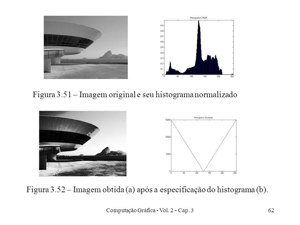 Figura 3.51 – Imagem original e seu histograma normalizado