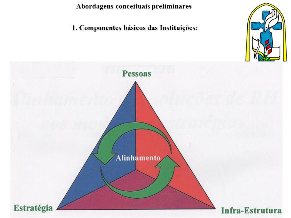 Abordagens conceituais preliminares 1