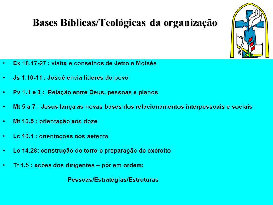 Bases Bíblicas/Teológicas da organização