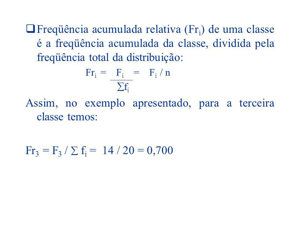Assim, no exemplo apresentado, para a terceira classe temos: