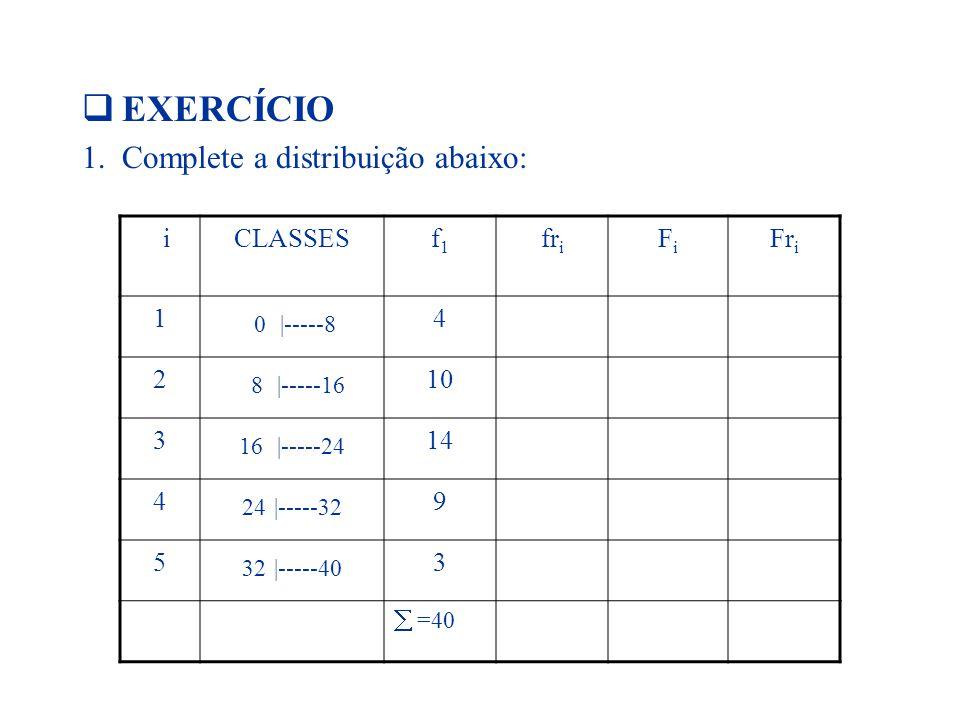 EXERCÍCIO Complete a distribuição abaixo: i CLASSES f1 fri Fi Fri 1 4