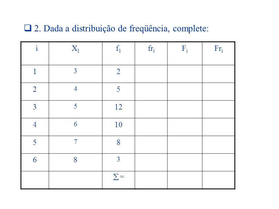 2. Dada a distribuição de freqüência, complete: