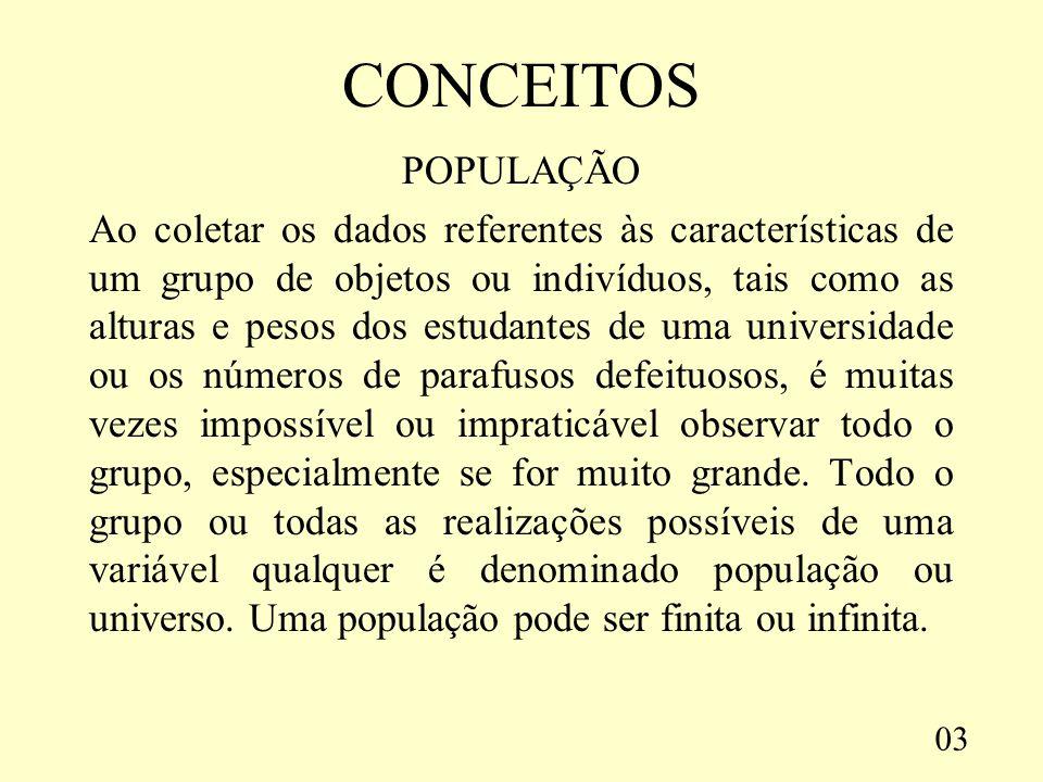 CONCEITOS POPULAÇÃO.