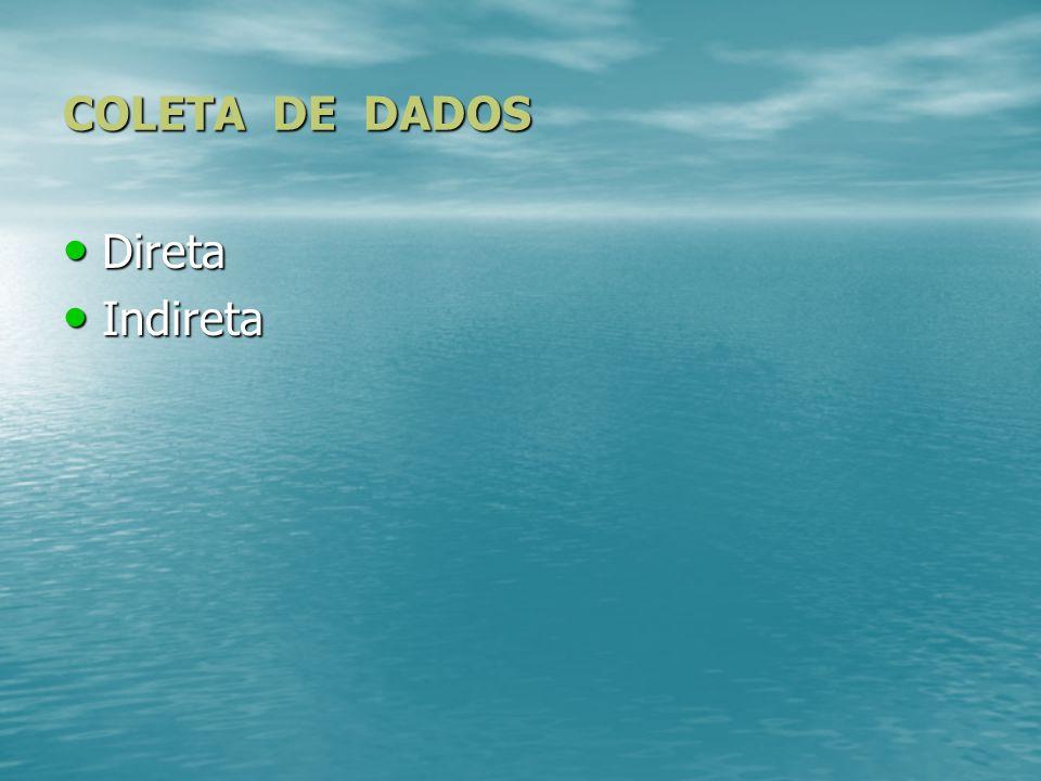 COLETA DE DADOS Direta Indireta